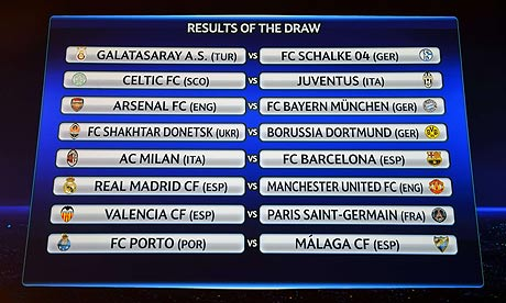 Champions League last-16 draw via Getty