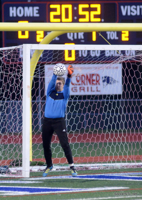 Southwest Class 2 All-Region Soccer Honors